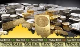 Precious Metals Live Prices (Gold Price, Silver ..