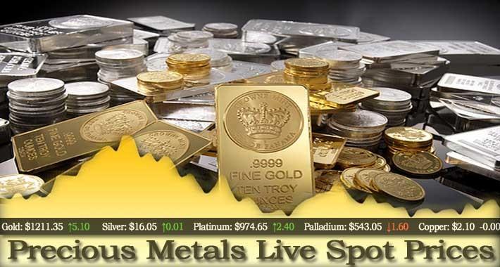 Precious Metals Live Prices (Gold Price, Silver Price, etc) Pro