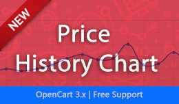 Product Price History Line Chart