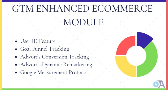 Optimize Analytics - GTM Enhanced Ecommerce Module