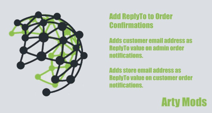 Add ReplyTo on Order Confirmation Emails