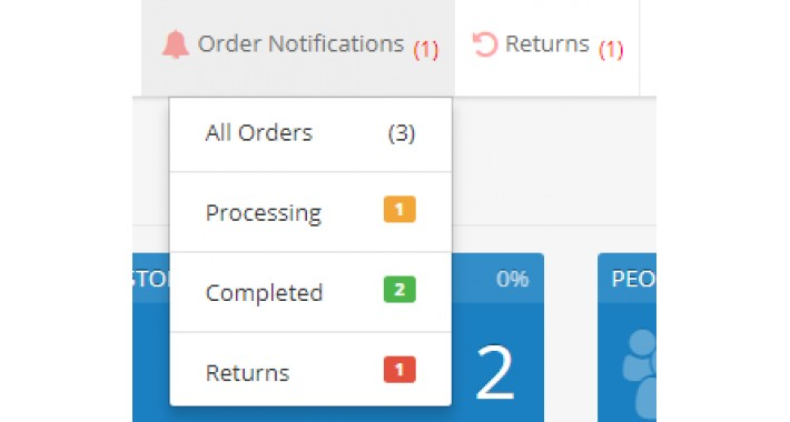 Order/Product/Return/Review Notifications - OpenCart 3x