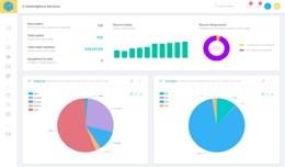 E-Marketplace Service (EMS) REST API