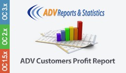ADV Customers Profit Report v4.4