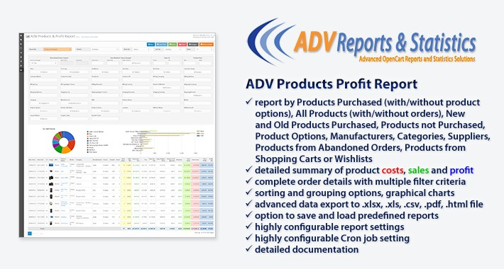 ADV Products Profit Report v4.4