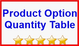 Product Option Quantity Table