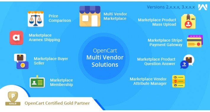 Complete Multi Vendor eCommerce solution