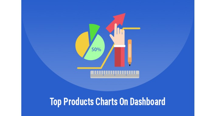 Admin Dashboard - Top Sold Product Chart