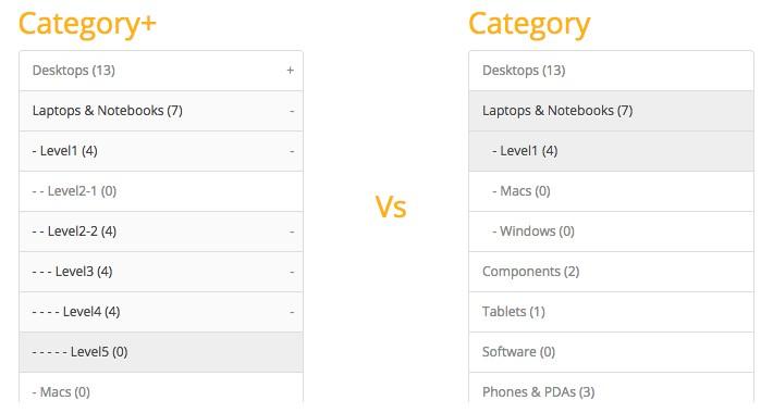 Category+  Multilevel Menu