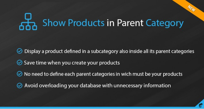 Show Products in Parent Category