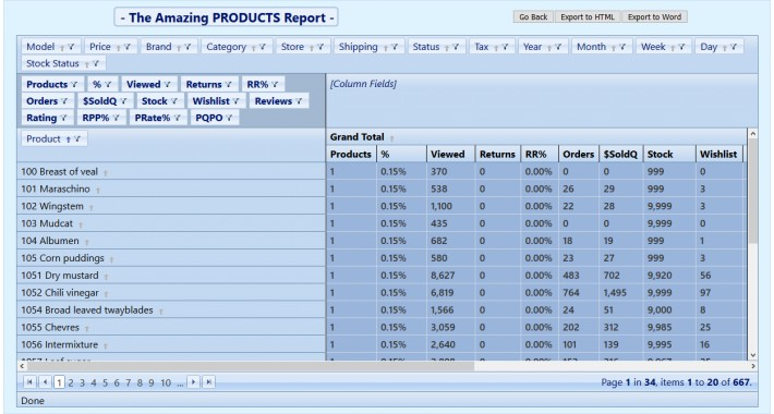 The Amazing Products Reports