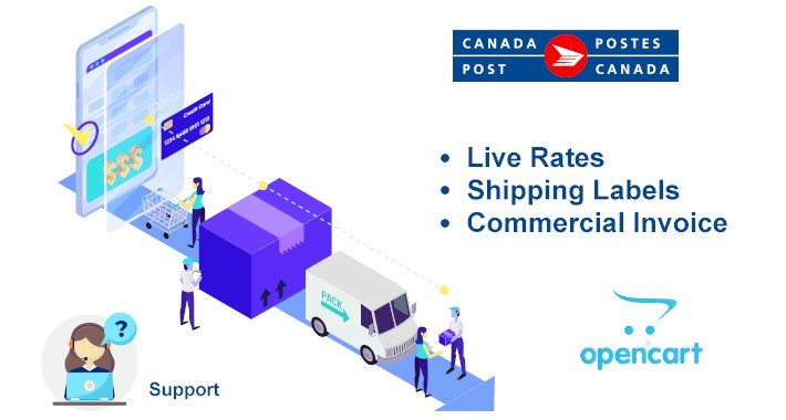 Canada Post Shippping