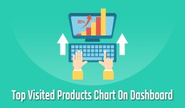 Top Visited Products Chart On Admin Dashboard