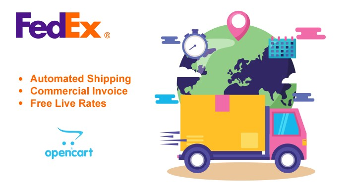 Automated Fedex Shipping