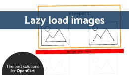 Lazy load images / defer images