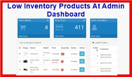 Low Inventory Products At Admin Dashboard