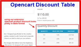 Opencart Discount Table