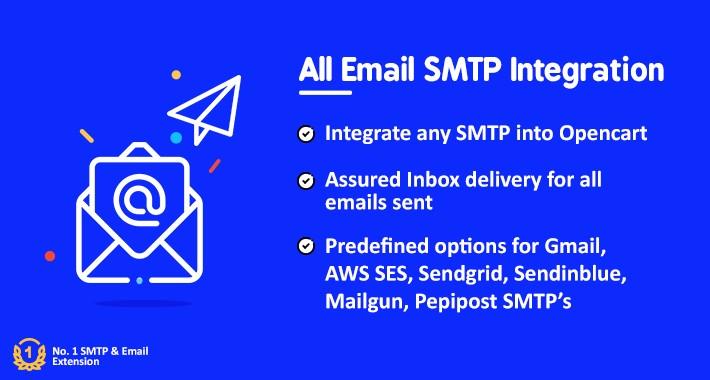 All Email SMTP : AWS, Gmail, Sendgrid, Mailgun & more