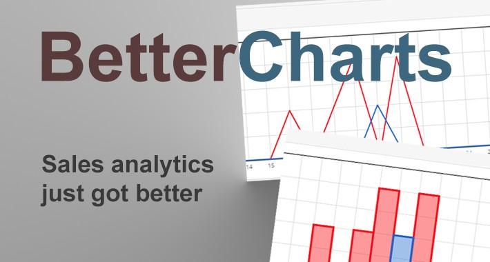 Better Charts