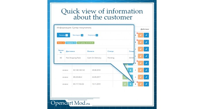 Quick view of information about the customer