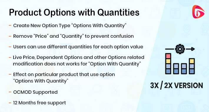 Product Options with Quantities