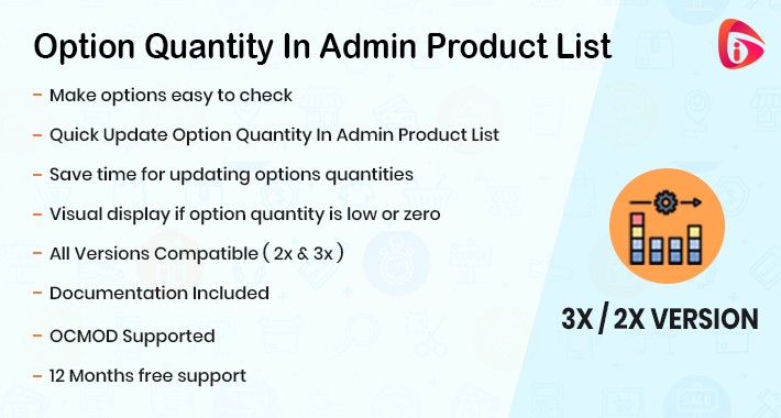 Quick Update Option Quantity In Admin Product List