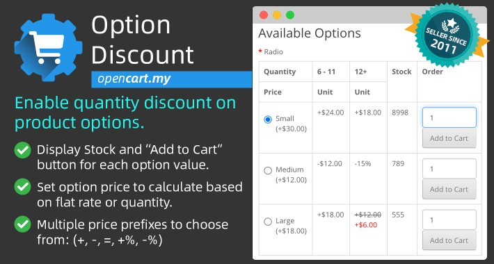 Option Discount