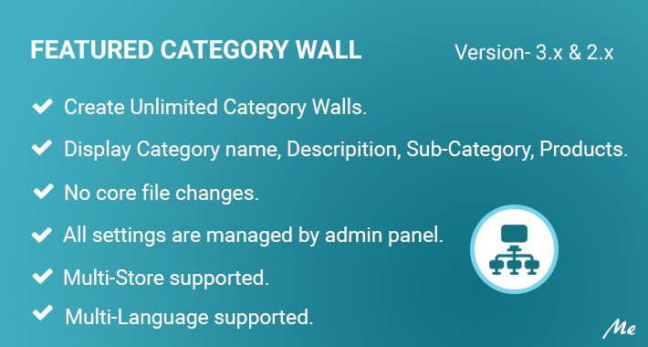 Featured Category Wall / Shop By Category