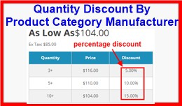 Quantity Discount By Product Category Manufacturer