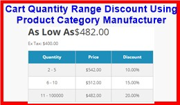 Cart Quantity Range Discount Using Product Categ..