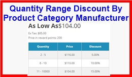 Quantity Range Discount By Product Category Manu..