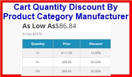 Cart Quantity Discount By Product Category Manuf..
