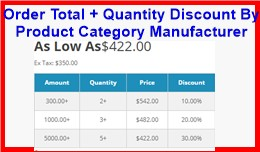 Order Total + Quantity Discount By Product Categ..