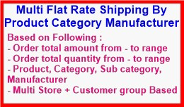 Multi Flat Rate Shipping By Product Category Man..
