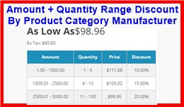 Amount+Quantity Range Discount By Product Catego..