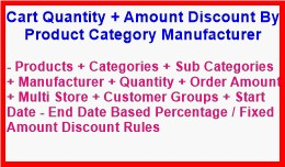 Cart Quantity + Amount Discount By Product Categ..