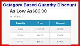 Category Based Quantity Discount