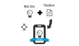 App for website (PWA)
