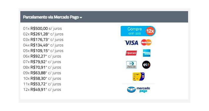 Tabela Parcelas Mercado Pago para OpenCart