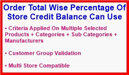 Order Total Wise Percentage Of Store Credit Bala..