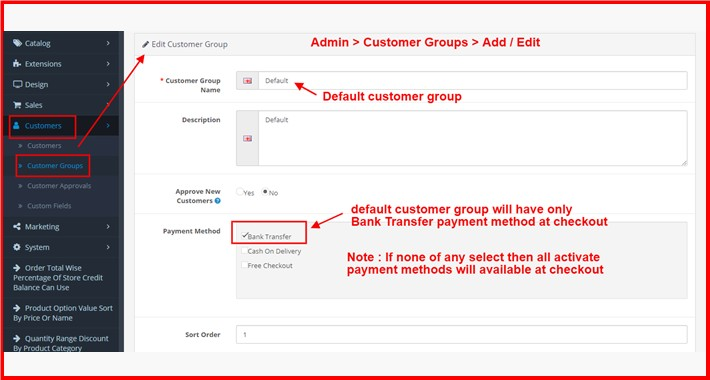 Payment Method By Customer Groups