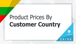 Product Prices By Customer Country (GeoIP)