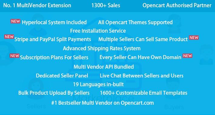 Complete Multi Vendor Marketplace