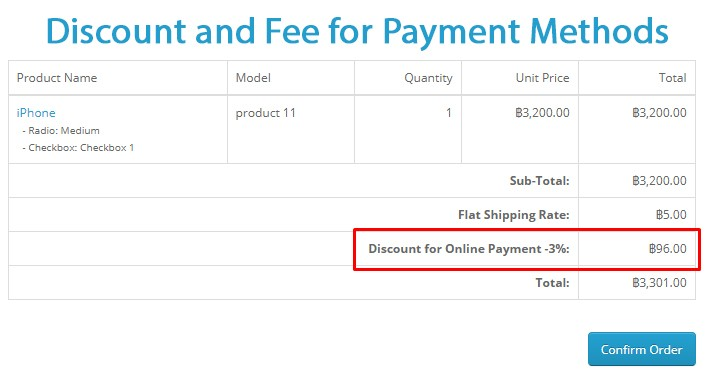 Discount and Fee for Payment Methods