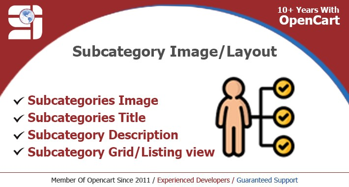 Subcategory Images/Layout : OCMOD (Free Installation support)