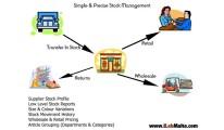 stock managment