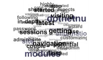 3-D Category Tag Cloud