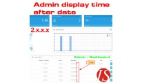 Admin dispay time after date for 2.x.x.x (vQmod)