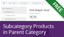 Subcategory Products in Parent Category
