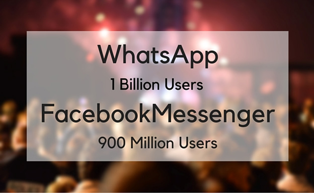 Number of users on WhatApp and FacebookMessenger